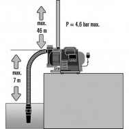 Pompa automatizata Einhell BG-AW 1136